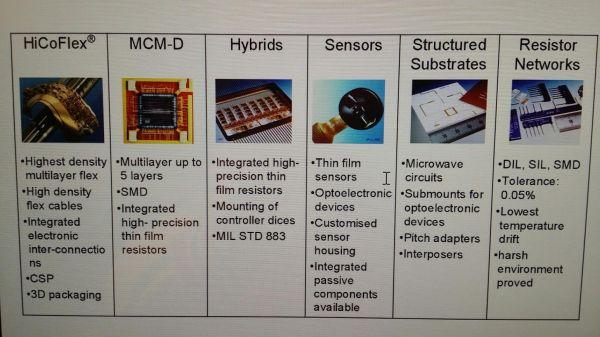 Швейцарская высокотехнологичная компания, практически без аналогов в мире (аналогичная есть только в США).